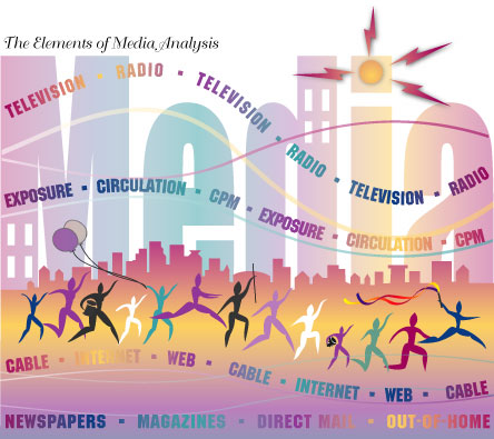 Poster  depicting the elements of media analysis